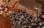 Какой шоколад лучше растапливать для украшения торта?